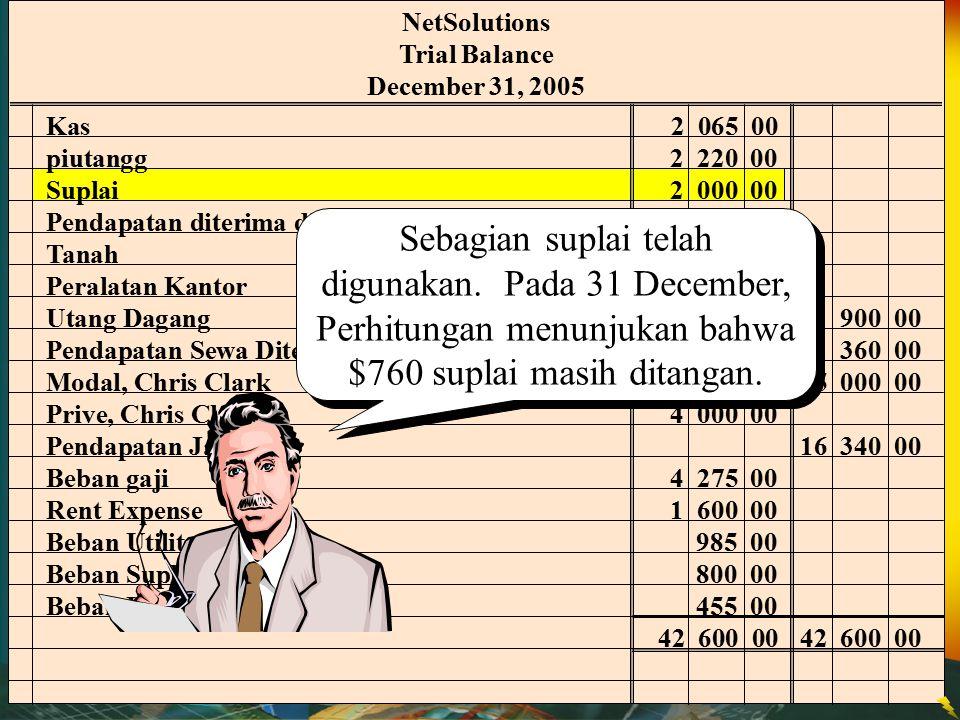 NetSolutions Trial Balance. December 31, 2005. Kas 2 065 00. piutangg 2 220 00. Suplai 2 000 00.