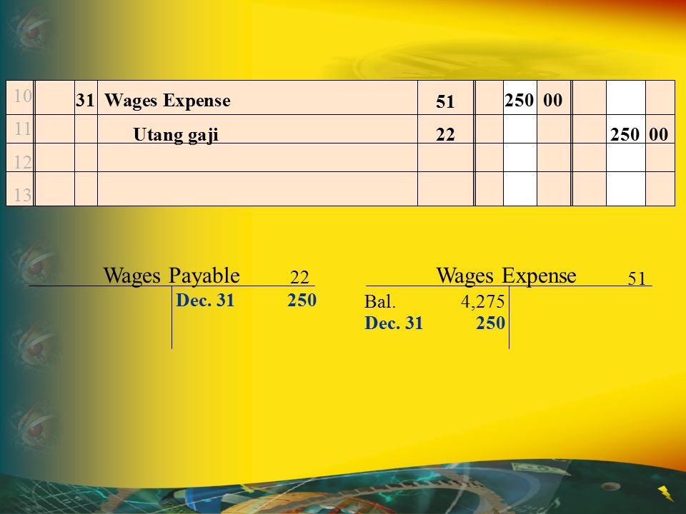 Wages Payable Wages Expense 10 11 12 13 31 Wages Expense 250 00 51
