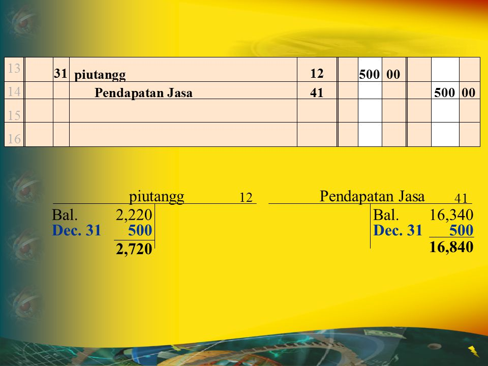 piutangg Pendapatan Jasa Bal. 2,220 Bal. 16,340 Dec. 31 500