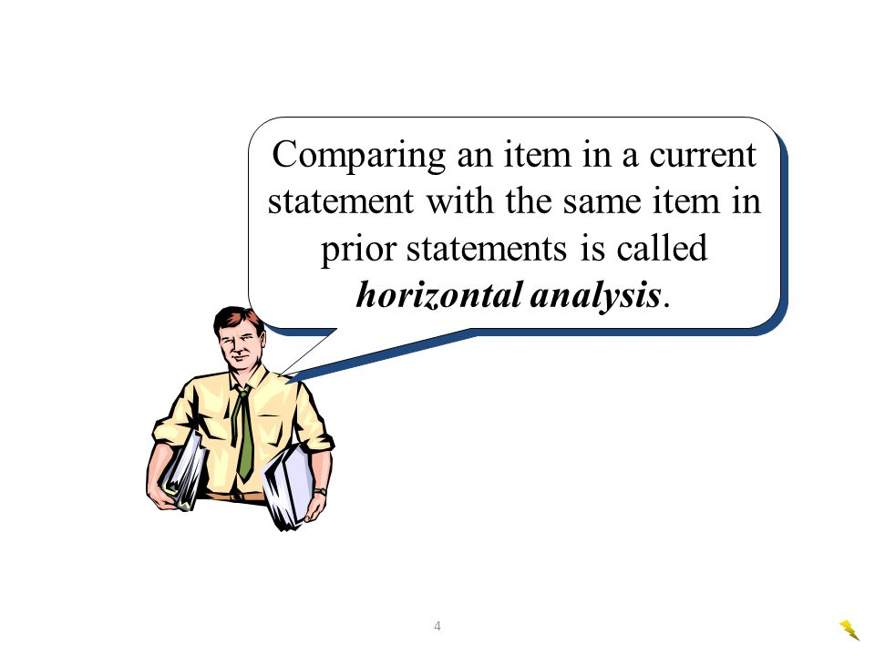 Comparing an item in a current statement with the same item in prior statements is called horizontal analysis.