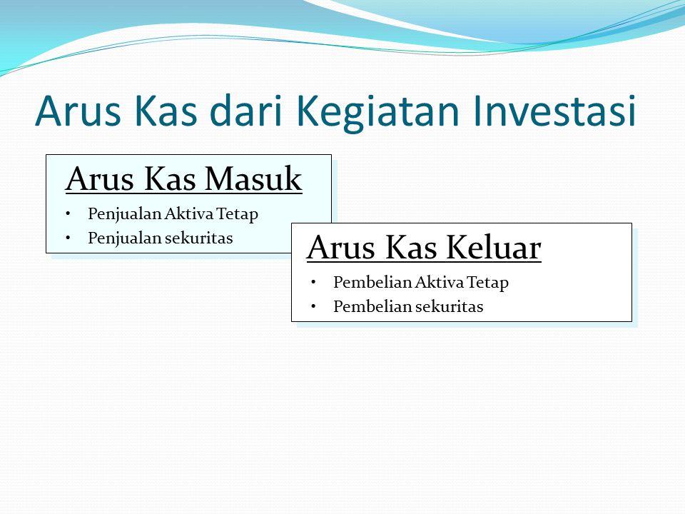 Arus Kas dari Kegiatan Investasi