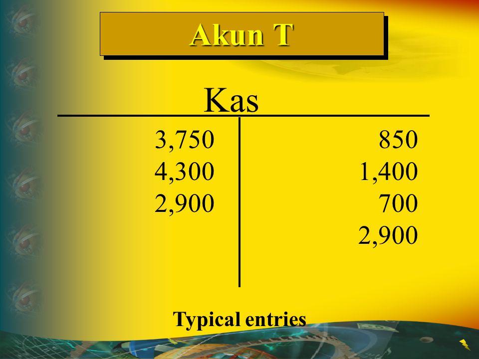 Akun T Kas 3,750 4,300 2,900 850 1,400 700 2,900 Typical entries