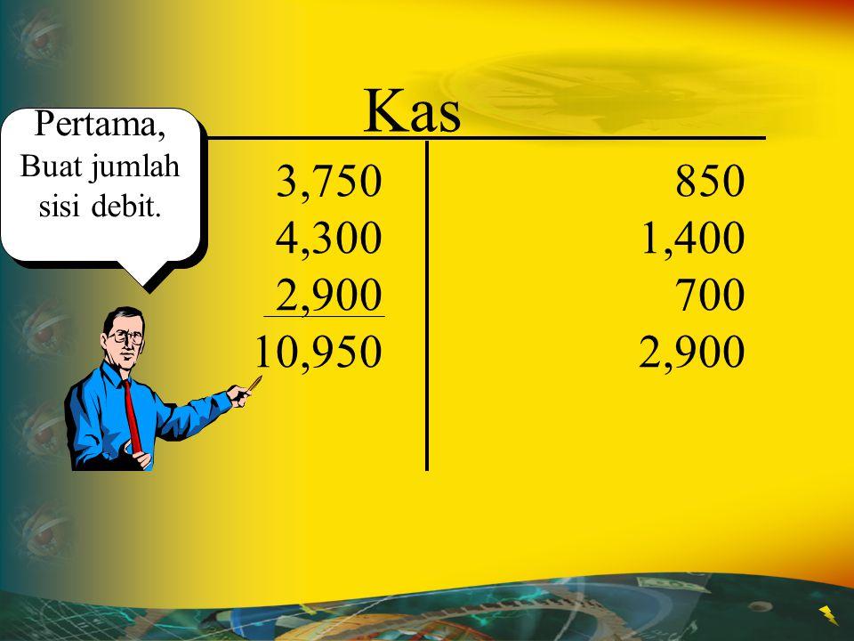 Pertama, Buat jumlah sisi debit.