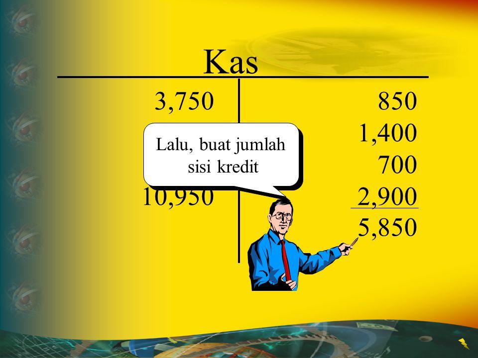 Kas 3,750 4,300 2,900 850 1,400 700 2,900 Lalu, buat jumlah sisi kredit 10,950 5,850