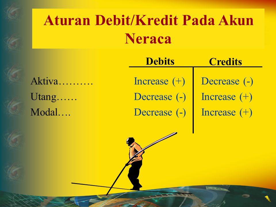 Aturan Debit/Kredit Pada Akun Neraca