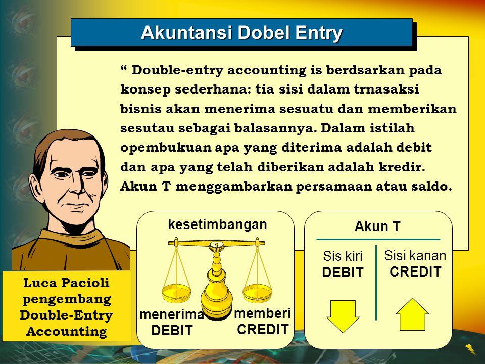 Akuntansi Dobel Entry