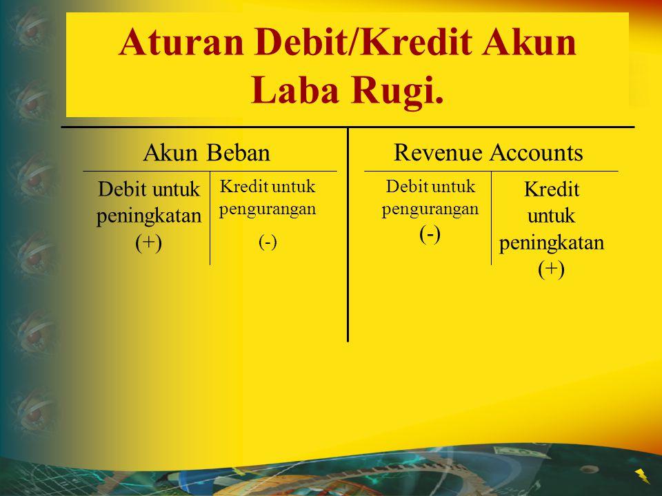 Aturan Debit/Kredit Akun Laba Rugi.