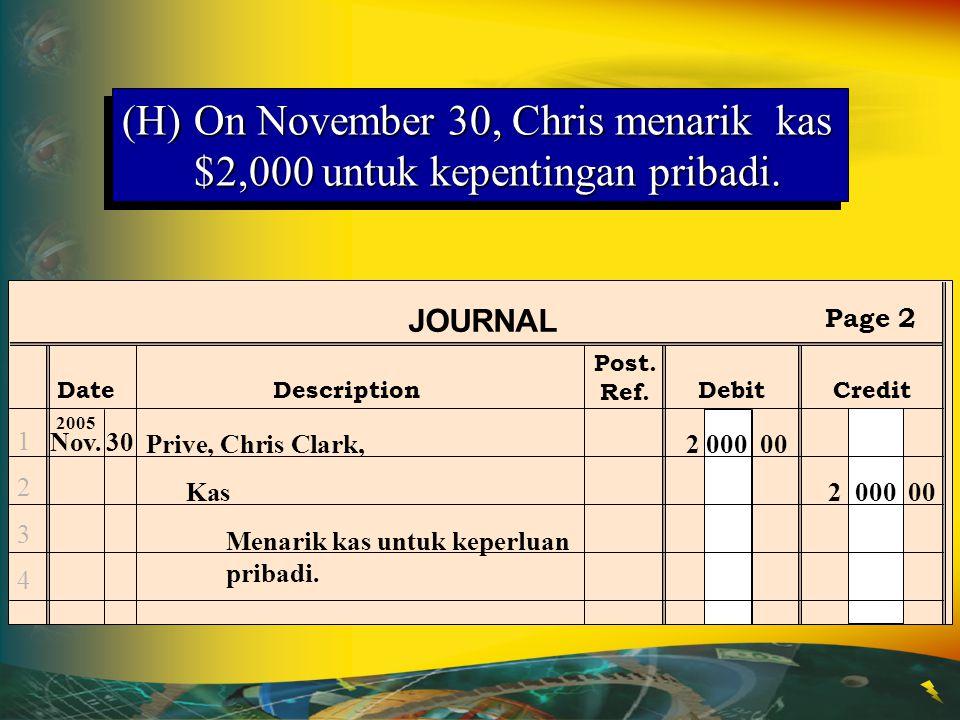 (H) On November 30, Chris menarik kas $2,000 untuk kepentingan pribadi.