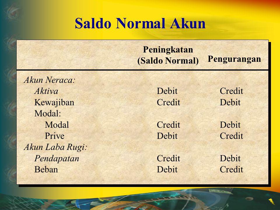 Saldo Normal Akun Peningkatan (Saldo Normal) Pengurangan Akun Neraca: