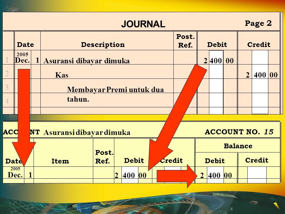 JOURNAL Page 2 Dec. 1 1 2 3 4 Asuransi dibayar dimuka 2 400 00