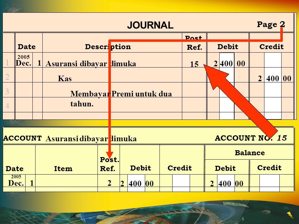 JOURNAL Page 2 Dec. 1 1 2 3 4 Asuransi dibayar dimuka 2 400 00 15