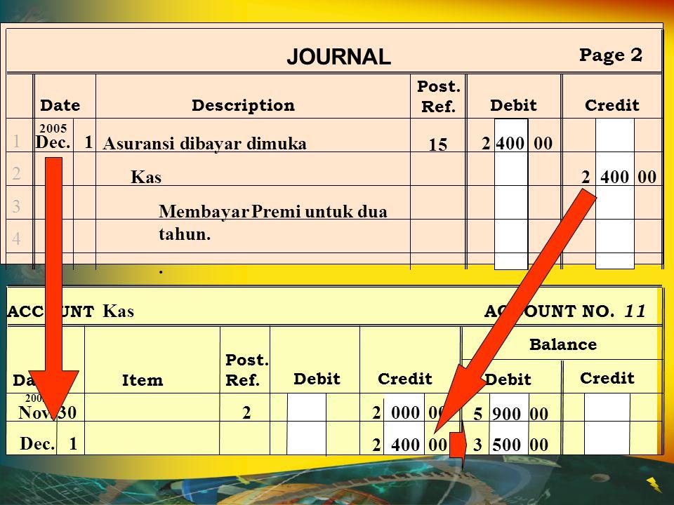 JOURNAL Page 2 1 2 3 4 Dec. 1 Asuransi dibayar dimuka 2 400 00