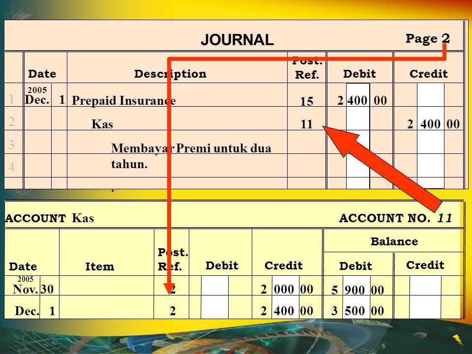 JOURNAL Page 2 1 2 3 4 Dec. 1 Prepaid Insurance 2 400 00 Kas 2 400 00