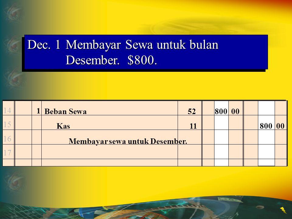 Dec. 1 Membayar Sewa untuk bulan Desember. $800.