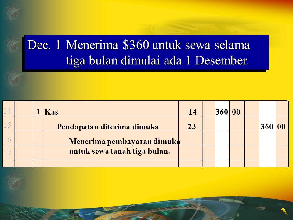 Dec. 1 Menerima $360 untuk sewa selama tiga bulan dimulai ada 1 Desember.