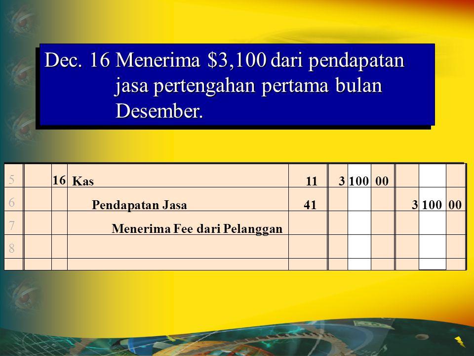 Dec. 16 Menerima $3,100 dari pendapatan jasa pertengahan pertama bulan Desember.