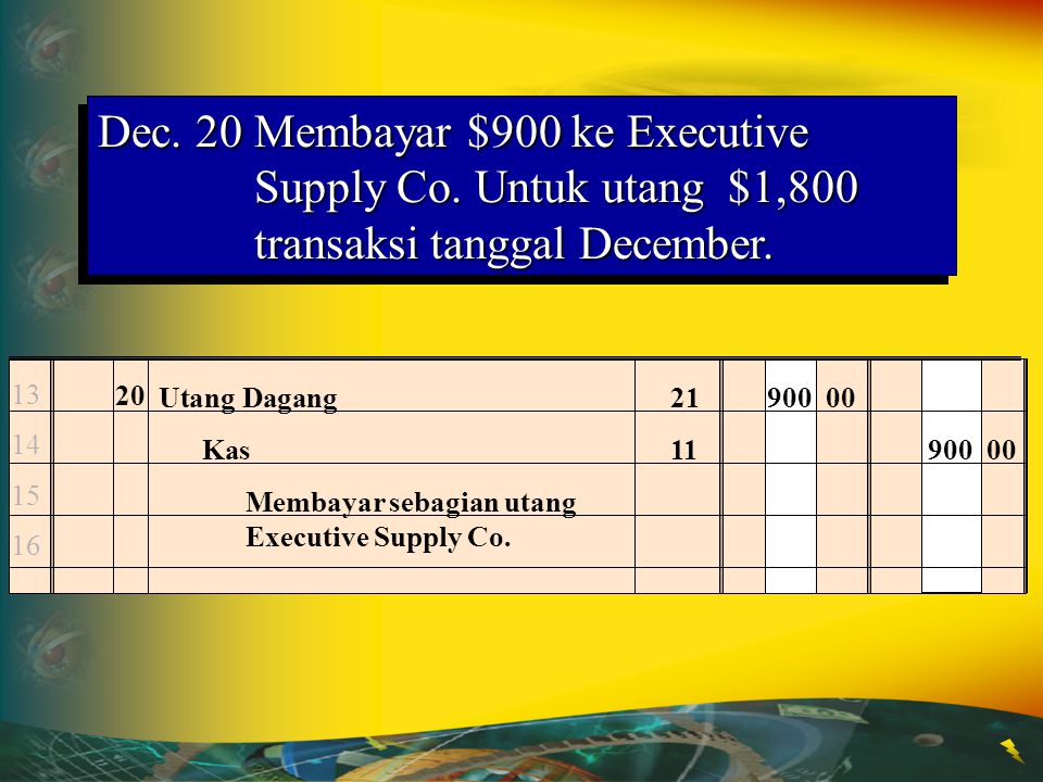 Dec. 20. Membayar $900 ke Executive Supply Co
