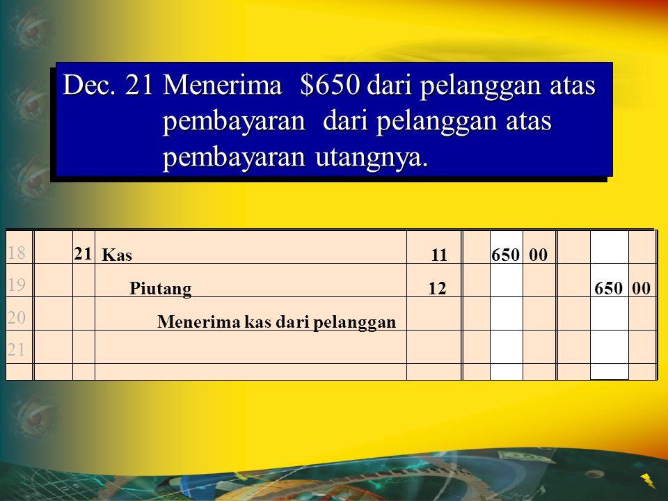 Dec. 21 Menerima $650 dari pelanggan atas pembayaran dari pelanggan atas pembayaran utangnya.