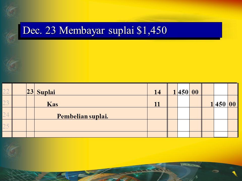Dec. 23 Membayar suplai $1,450 23 22 23 24 25 Suplai 14 1 450 00