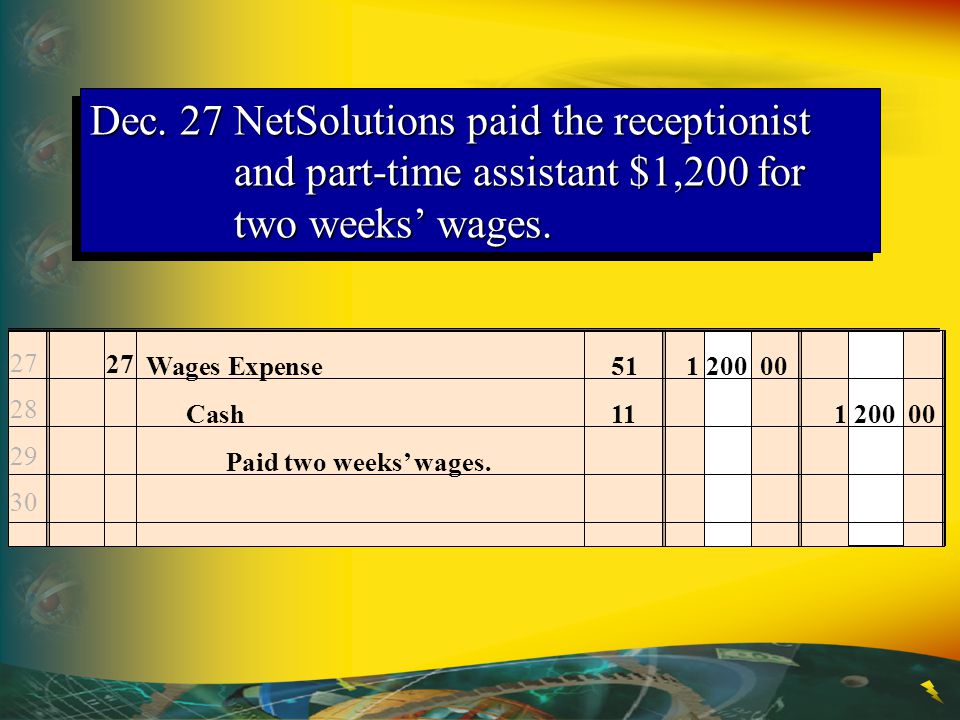 Dec. 27 NetSolutions paid the receptionist and part-time assistant $1,200 for two weeks' wages.