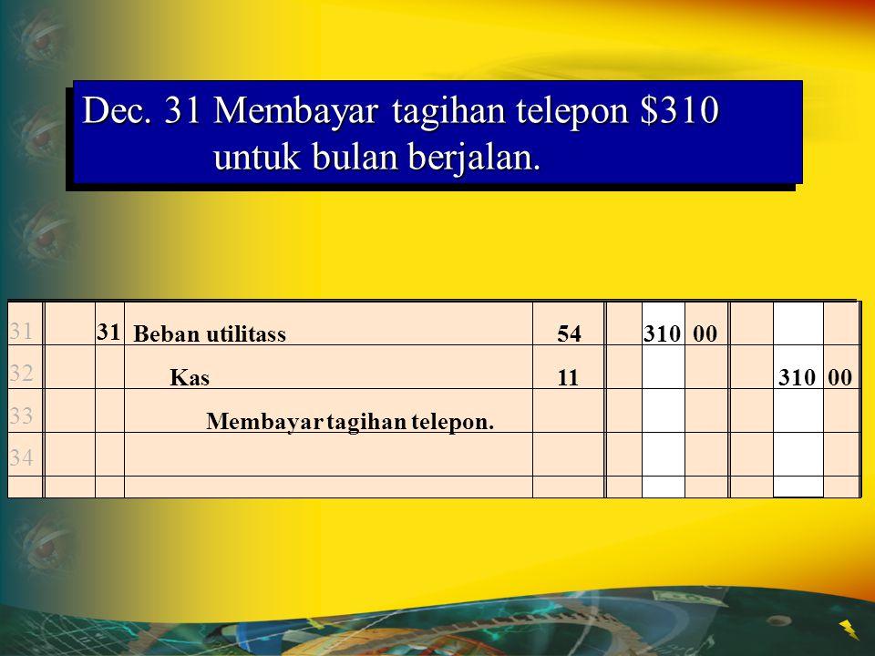 Dec. 31 Membayar tagihan telepon $310 untuk bulan berjalan.