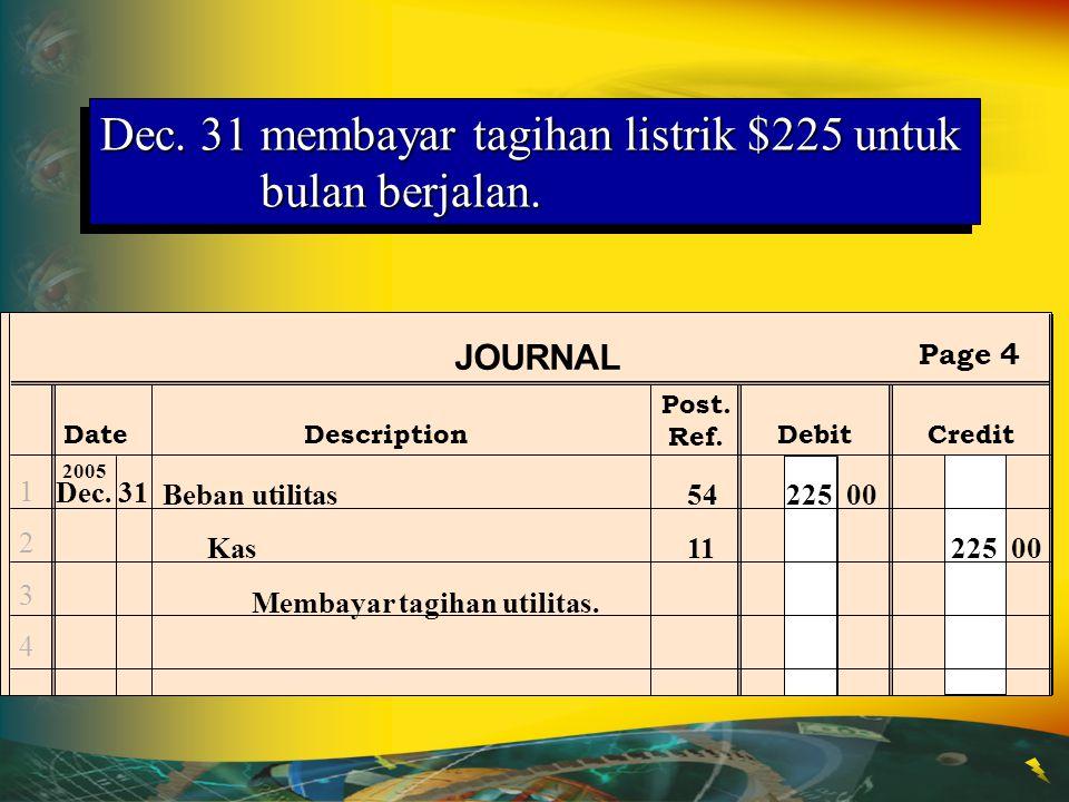 Dec. 31 membayar tagihan listrik $225 untuk bulan berjalan.