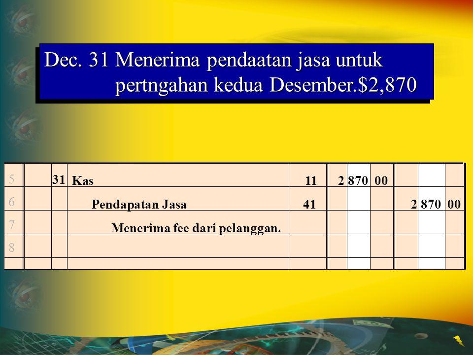 Dec. 31 Menerima pendaatan jasa untuk pertngahan kedua Desember.$2,870
