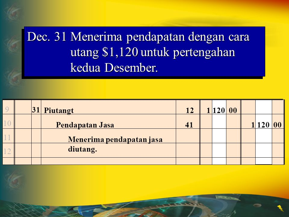 Dec. 31 Menerima pendapatan dengan cara utang $1,120 untuk pertengahan kedua Desember.