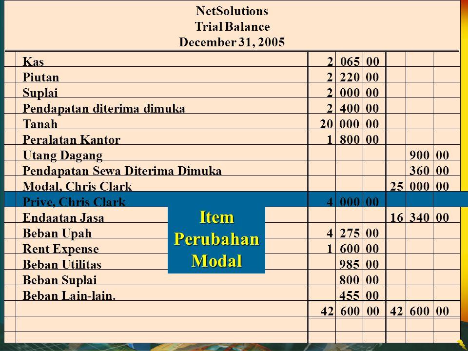 Item Perubahan Modal NetSolutions Trial Balance December 31, 2005