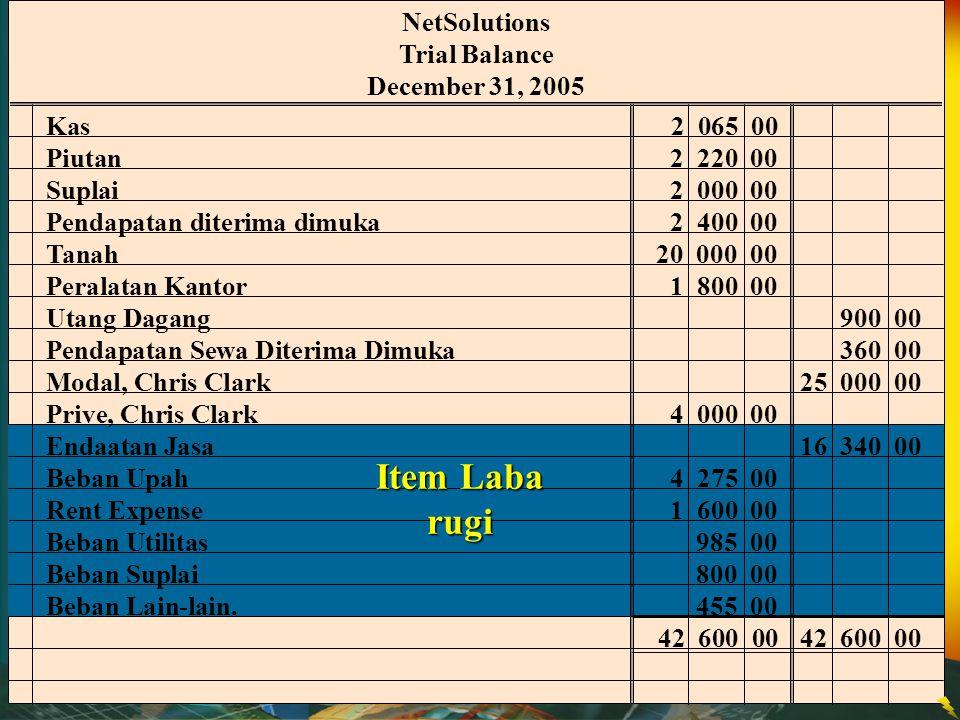 Item Laba rugi NetSolutions Trial Balance December 31, 2005