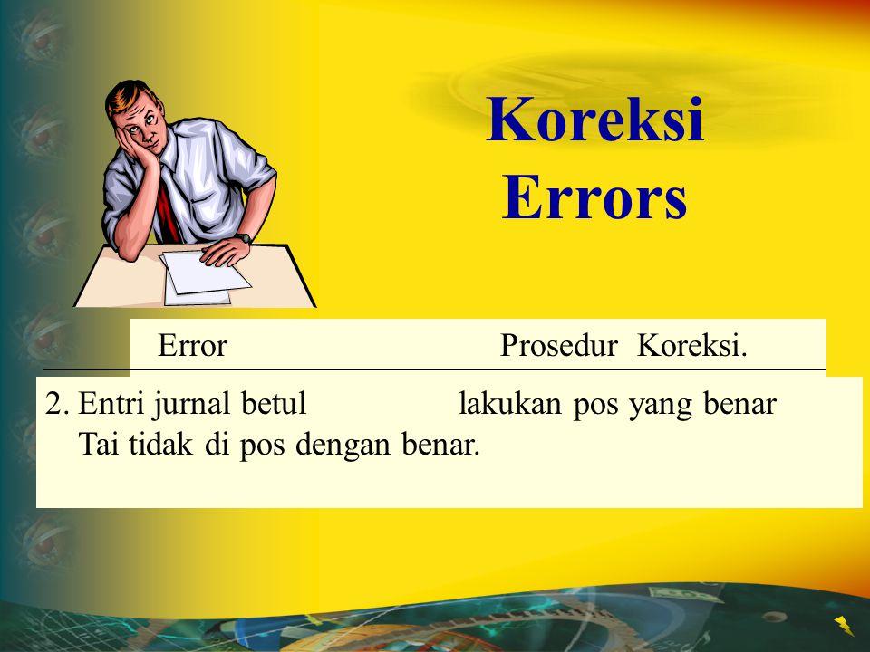 Koreksi Errors Error Correction Procedure. Error Prosedur Koreksi.