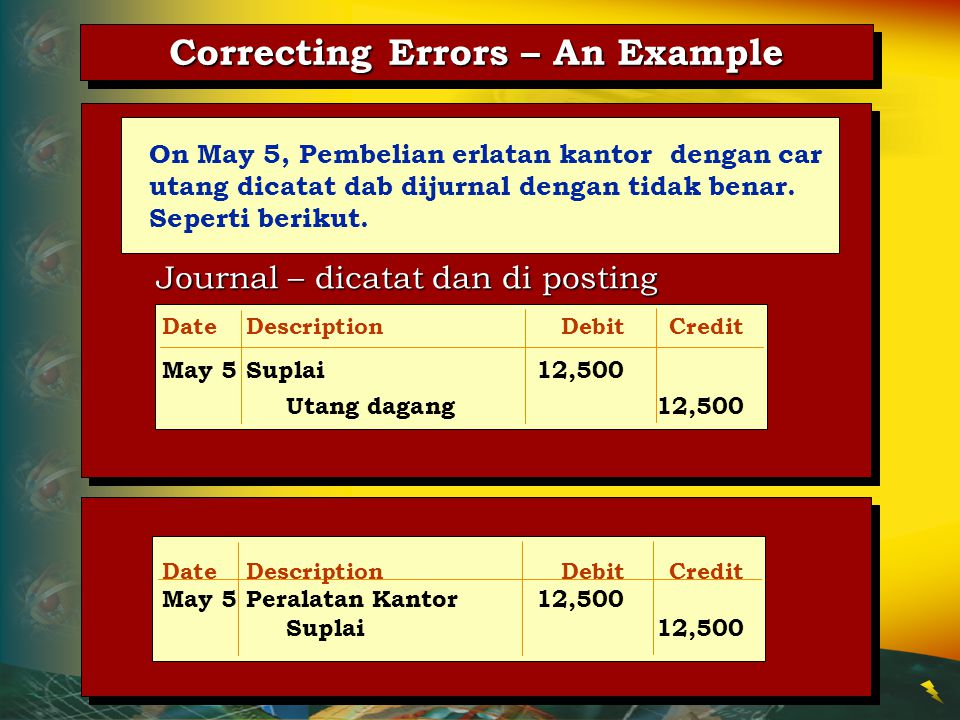 Correcting Errors – An Example