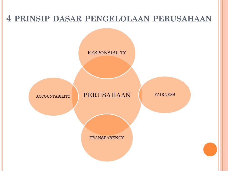 4 prinsip dasar pengelolaan perusahaan