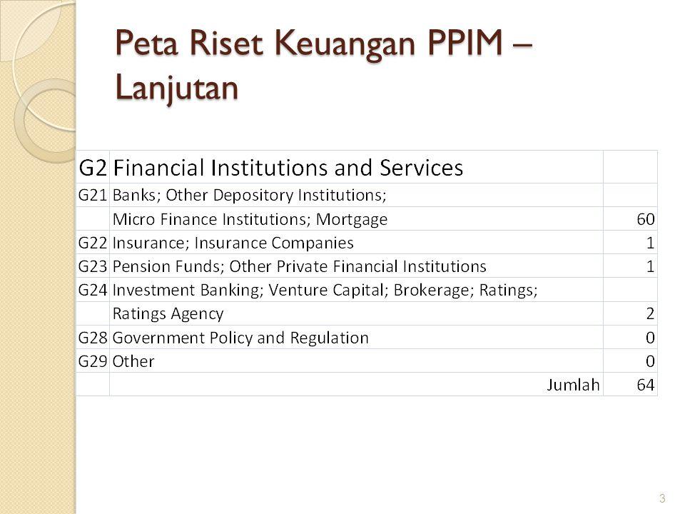 Peta Riset Keuangan PPIM – Lanjutan
