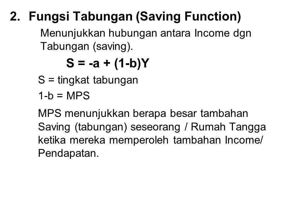 2. Fungsi Tabungan (Saving Function)