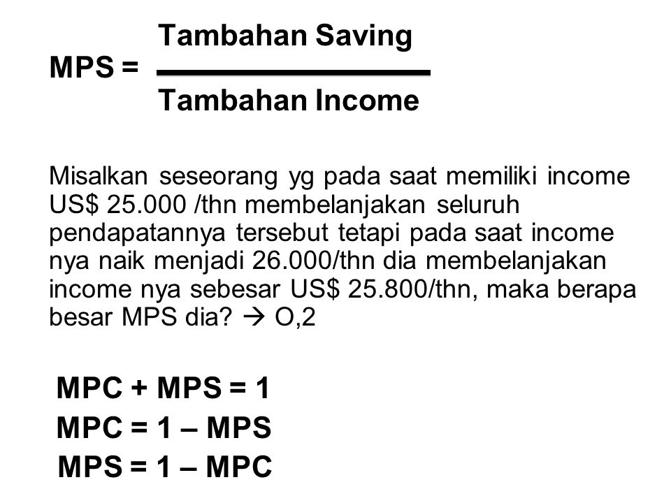 Tambahan Saving MPS = Tambahan Income