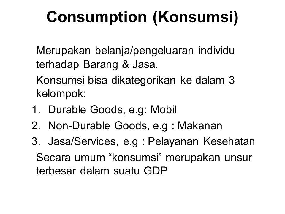 Consumption (Konsumsi)