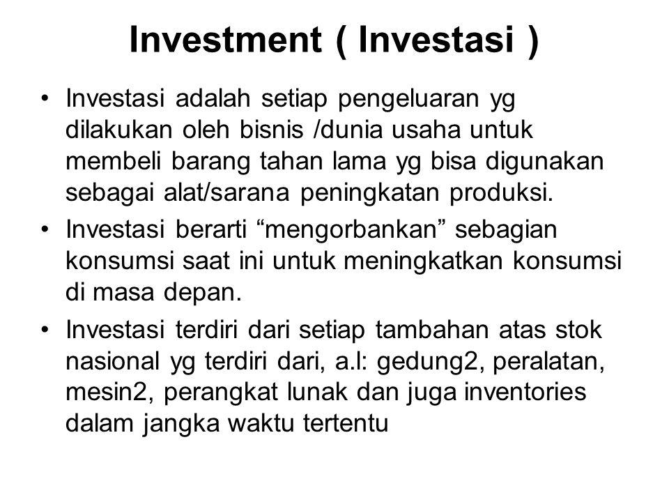 Investment ( Investasi )