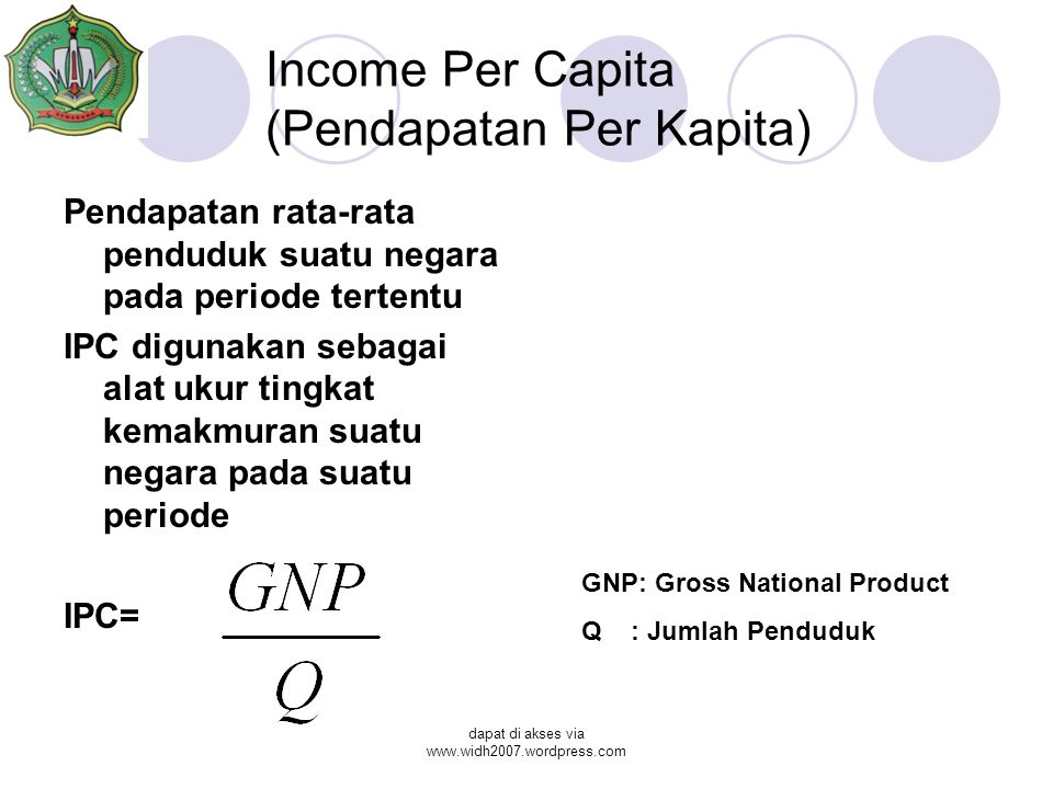 Income Per Capita (Pendapatan Per Kapita)