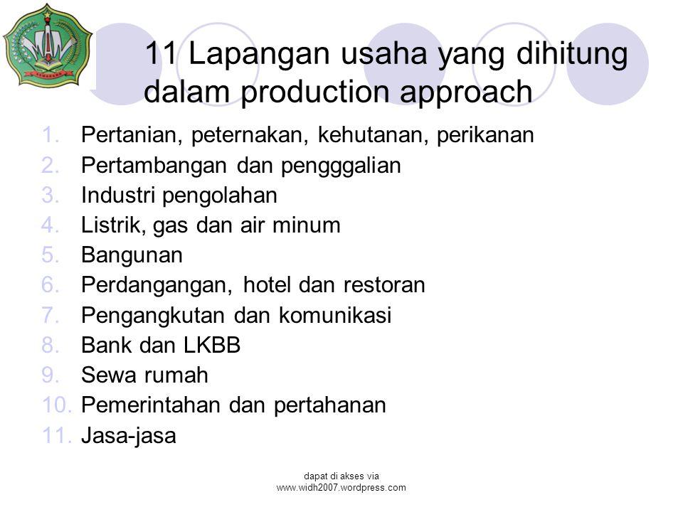 11 Lapangan usaha yang dihitung dalam production approach
