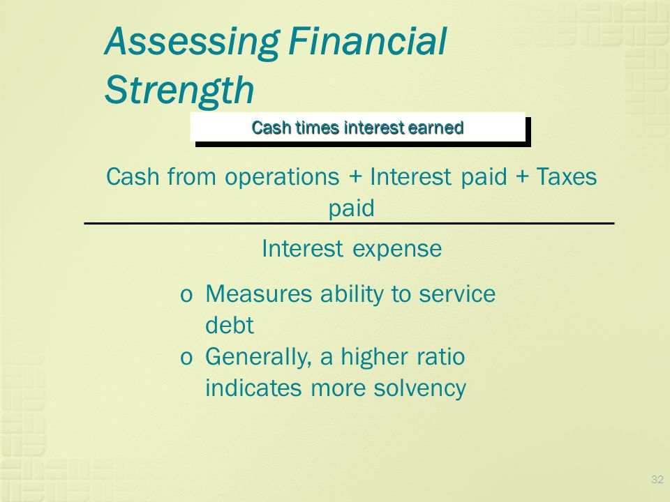 Assessing Financial Strength