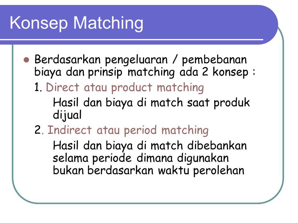 Konsep Matching Berdasarkan pengeluaran / pembebanan biaya dan prinsip matching ada 2 konsep : 1. Direct atau product matching.
