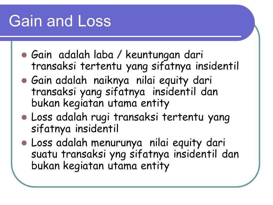 Gain and Loss Gain adalah laba / keuntungan dari transaksi tertentu yang sifatnya insidentil.