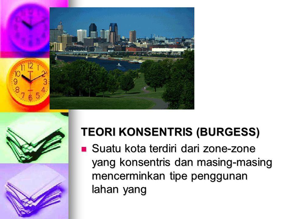 TEORI KONSENTRIS (BURGESS)