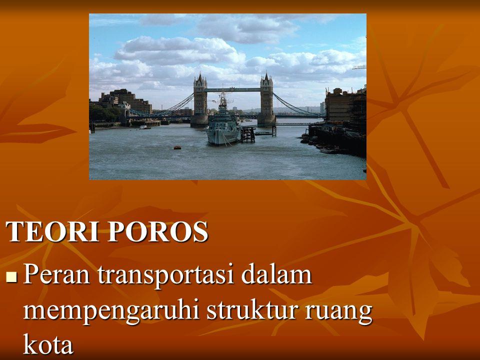 TEORI POROS Peran transportasi dalam mempengaruhi struktur ruang kota