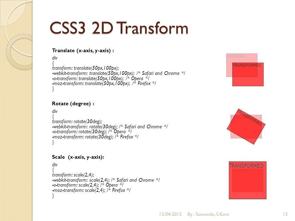 CSS3 2D Transform