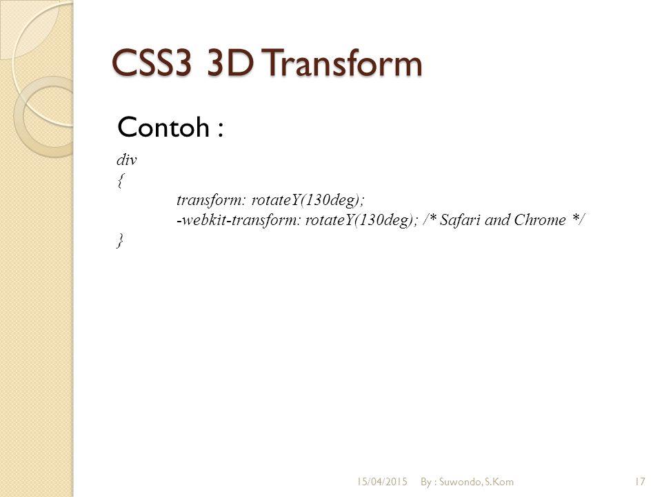 CSS3 3D Transform Contoh :