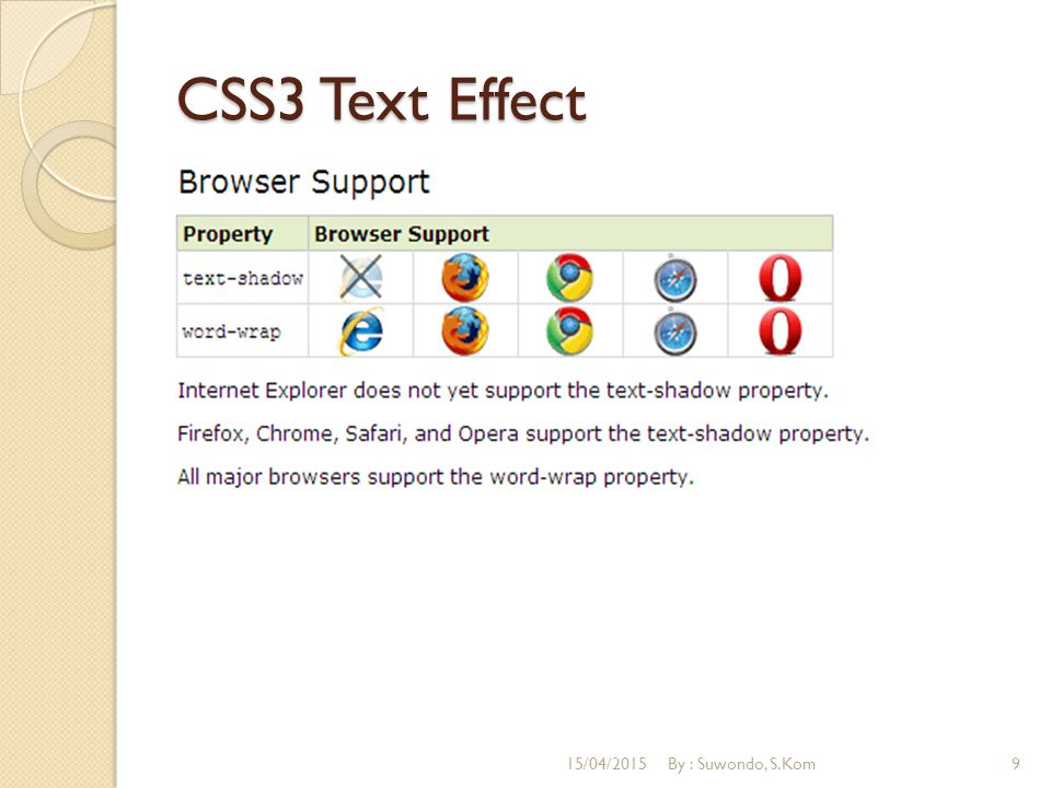 CSS3 Text Effect 12/04/2017 By : Suwondo, S.Kom