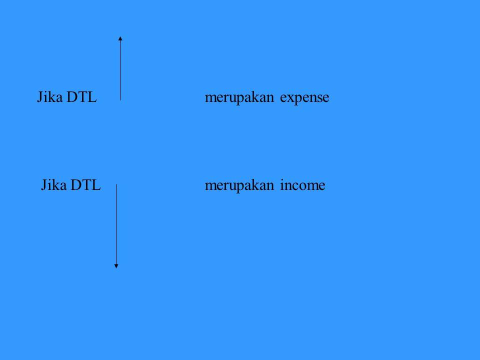Jika DTL merupakan expense Jika DTL merupakan income