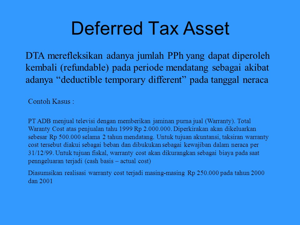 Deferred Tax Asset